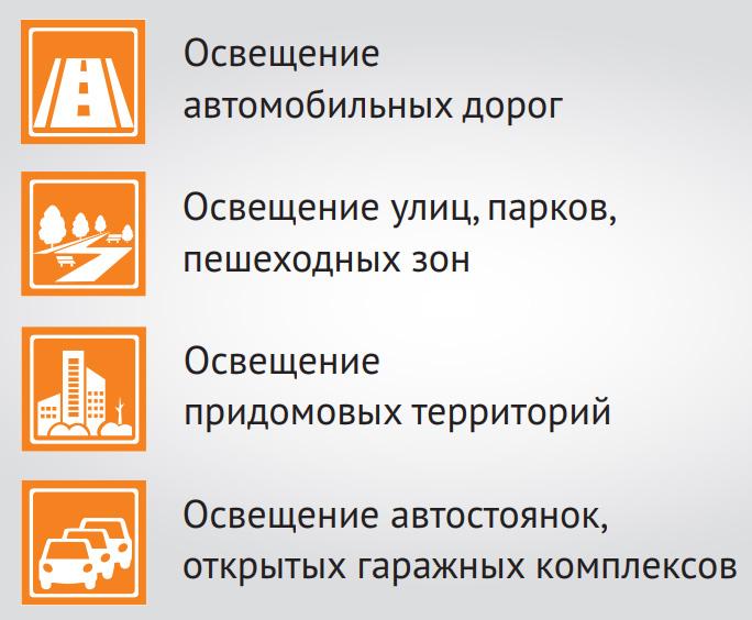 Назначение ЛУЧ-СТ